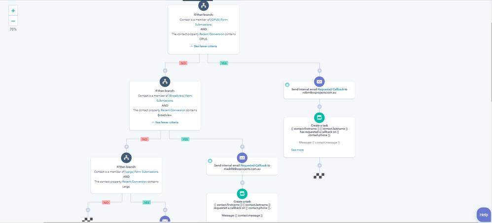 Hubspot, CRM tool