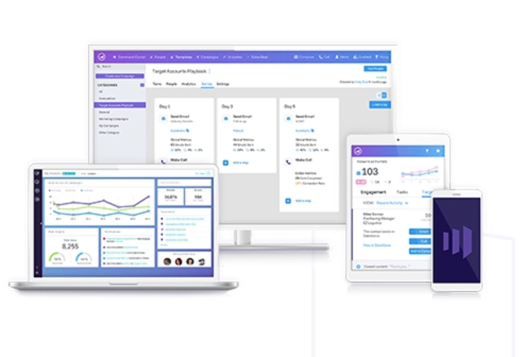 Marketo, marketing tool