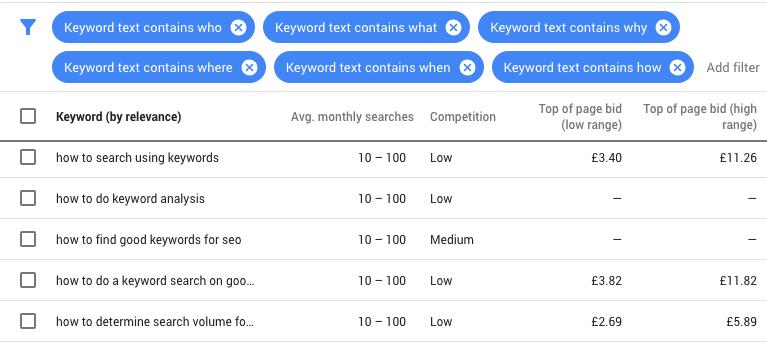 Google Ads keywords planner