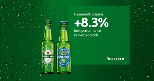 Heineken visual language