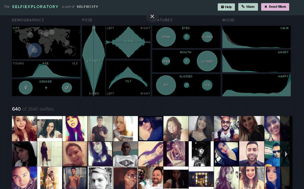 selfies research