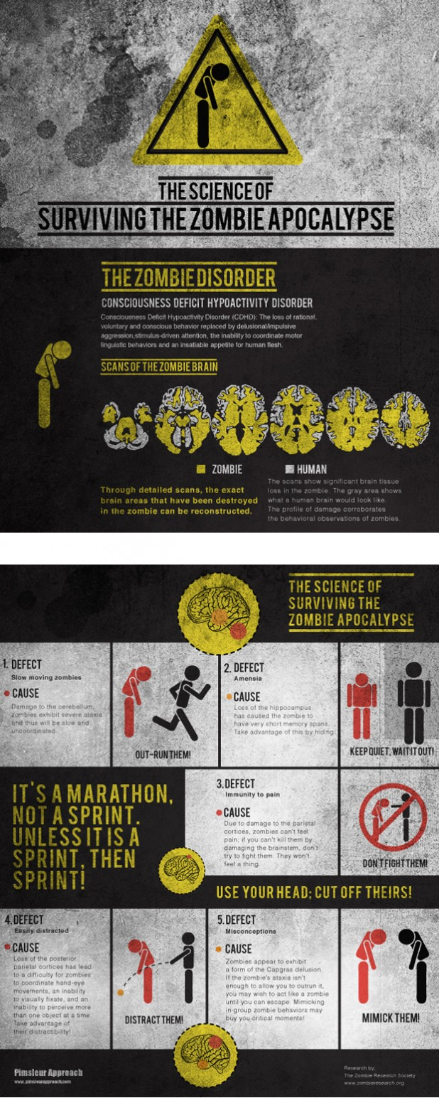 The Science of Surviving the Zombie Apocalypse