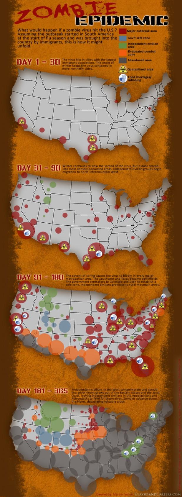 Zombie Epidemic