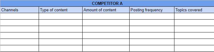 competitor analysis spreadsheet