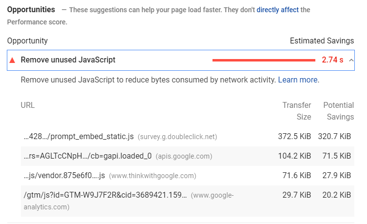 diagnostics google pagespeed insights
