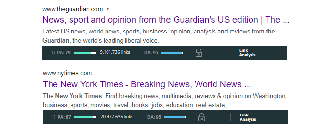domain autorithy of the guardian and ney york times