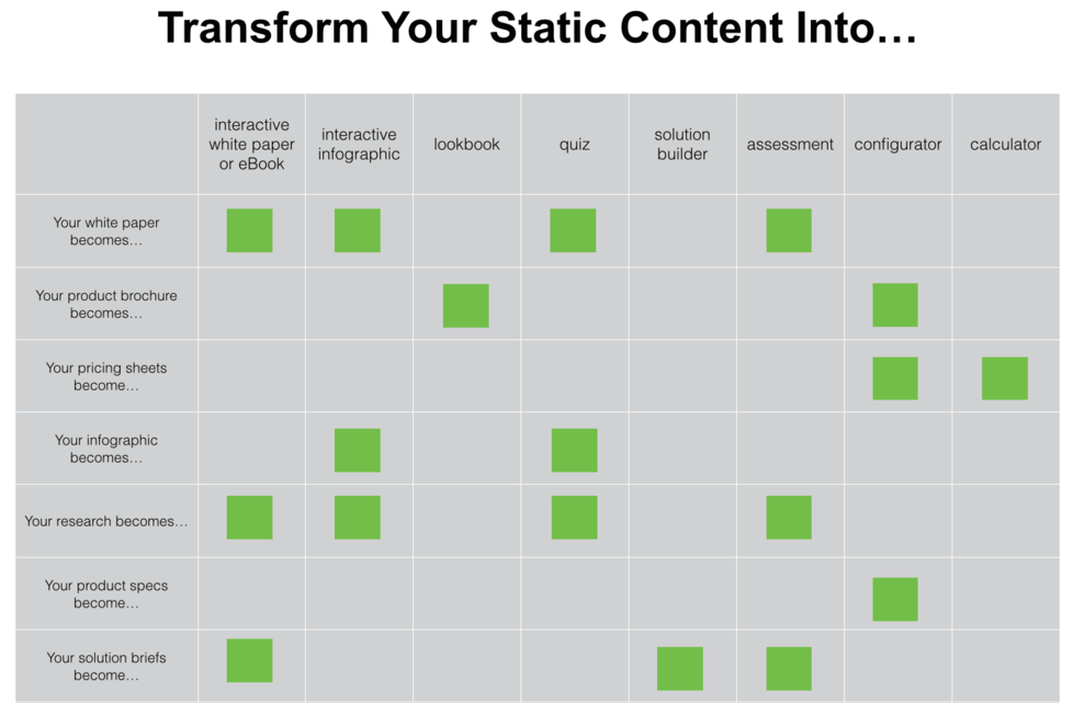transform your static content into interactive