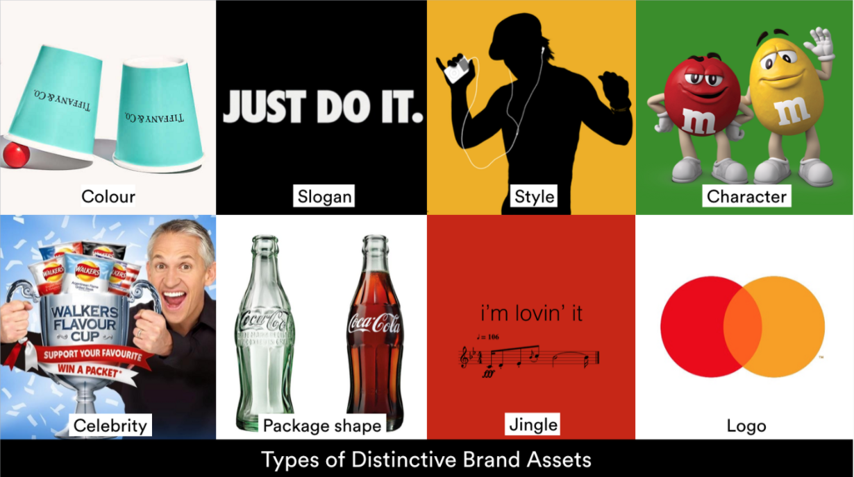 distinctive assets of a brand