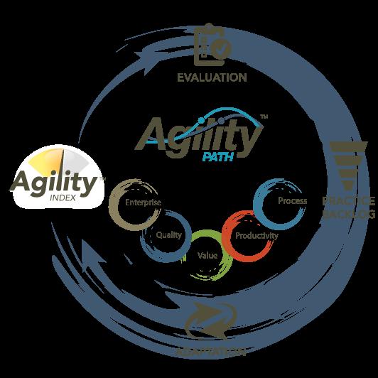 Agility Path Circle