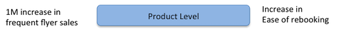 productlevelsmall2