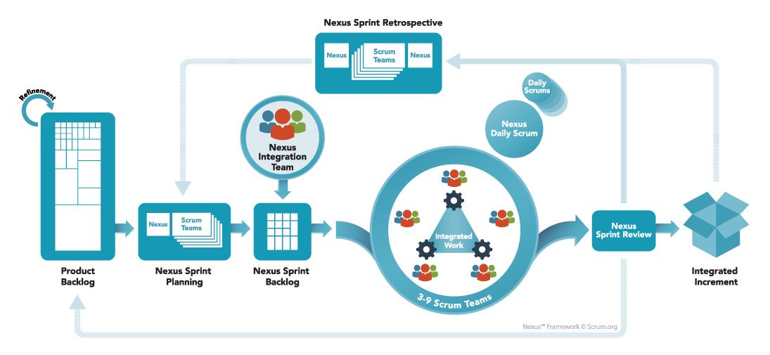 Nexus Framework v.2.3
