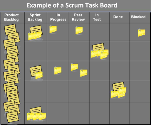 daily tasks template