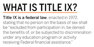 What is Title IX - Link to Policy