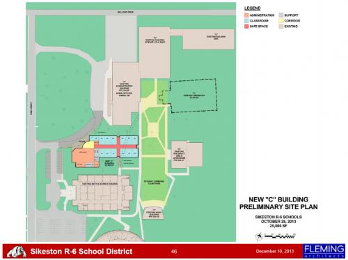 C Building Campus Placement