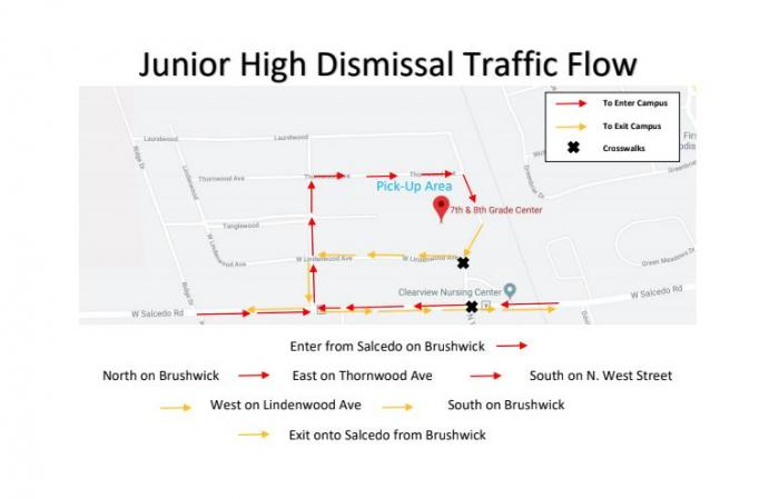 Dismissal Traffic Flow