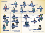 Character diagram