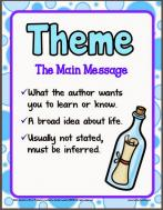 Animation: What is theme?