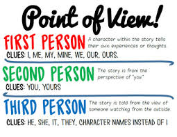 Dialogue and point of view