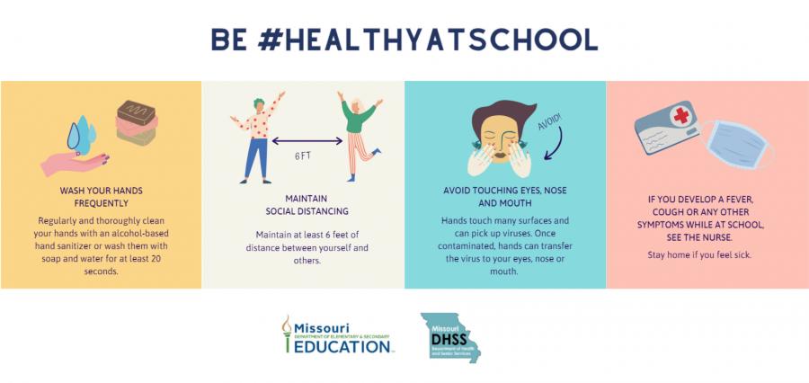Be #Healthyatschool
