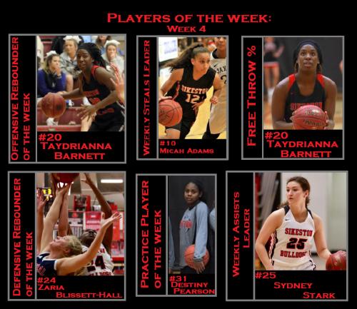Players of the week - week 4