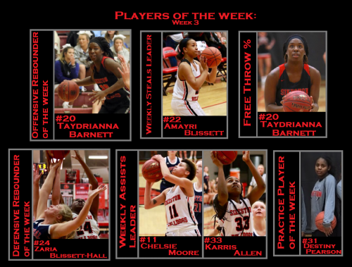 Players of the week 3