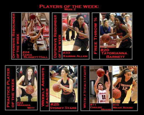 Players of the week: week 2