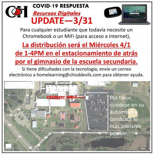 Digital Resources- Spanish