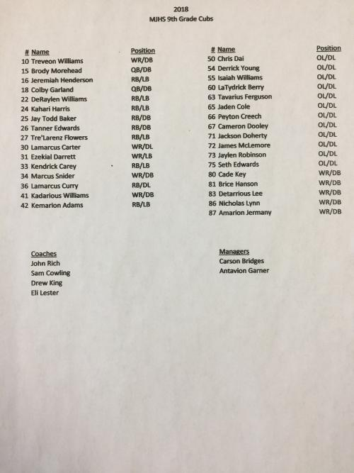 2018 9th Grade Roster