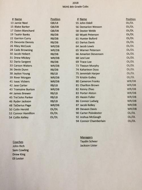 2018 8th Grade Roster