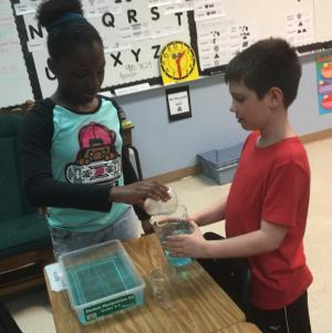 Measuring Milliliters