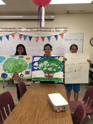 6th grade Family Tree posters!  Awesome Job!!