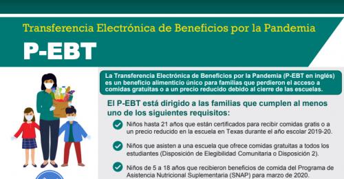 EBT-spanish