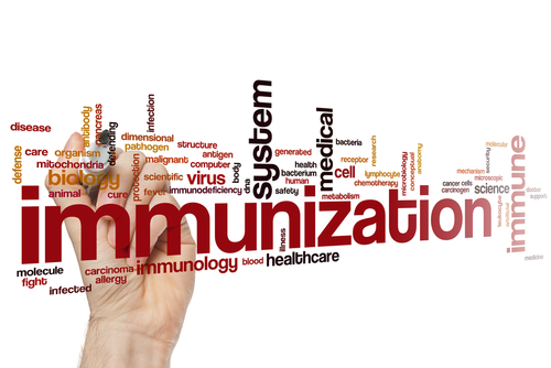 TDap Immunizations Required for 7th Grade Students