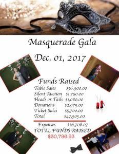 masquerade gala flyer