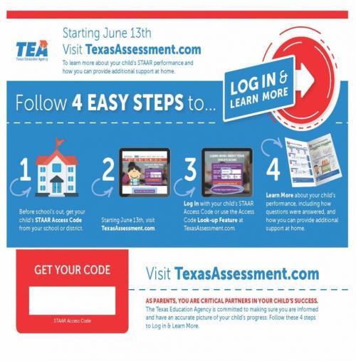 TEA login info English