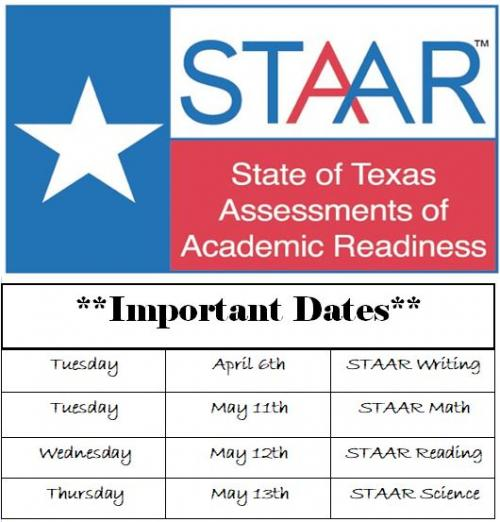 STAAR Information dates 2021