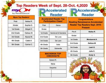 Top Readers week of September 28-October 4