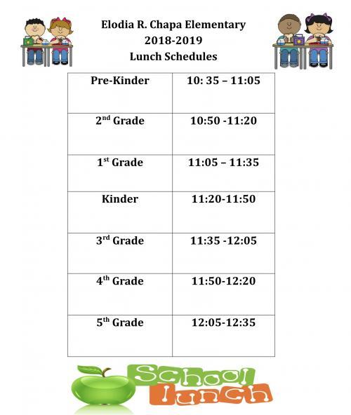 Pe schedules