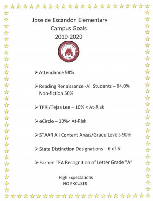 Campus Goals
