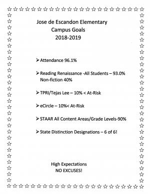 2018-2019 Campus Goals