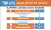 Image that corresponds to Oklahoma School Report Card