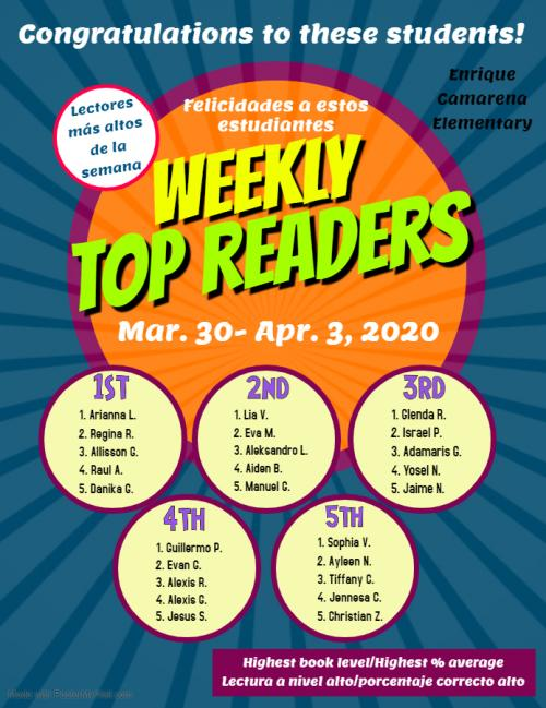Top Readers