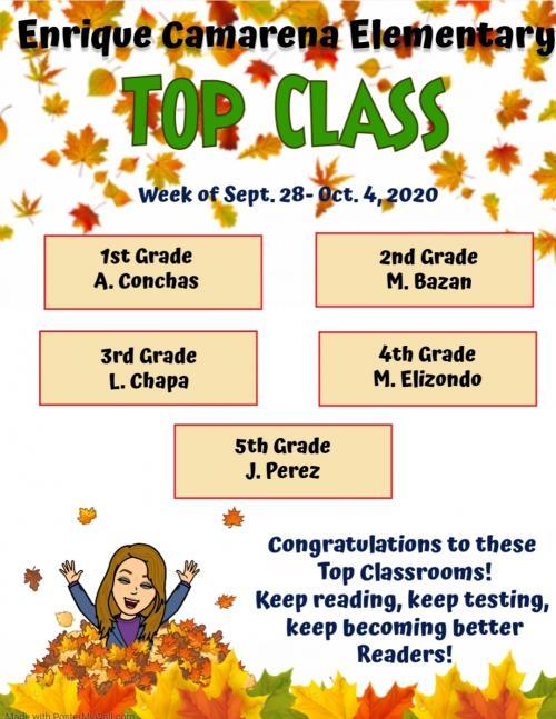 Wk 3 Class