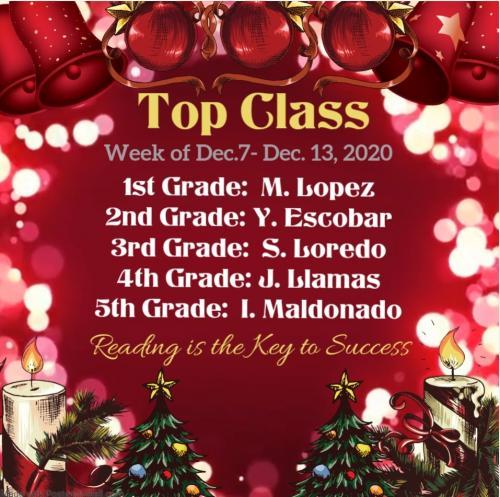 Wk 12 Class
