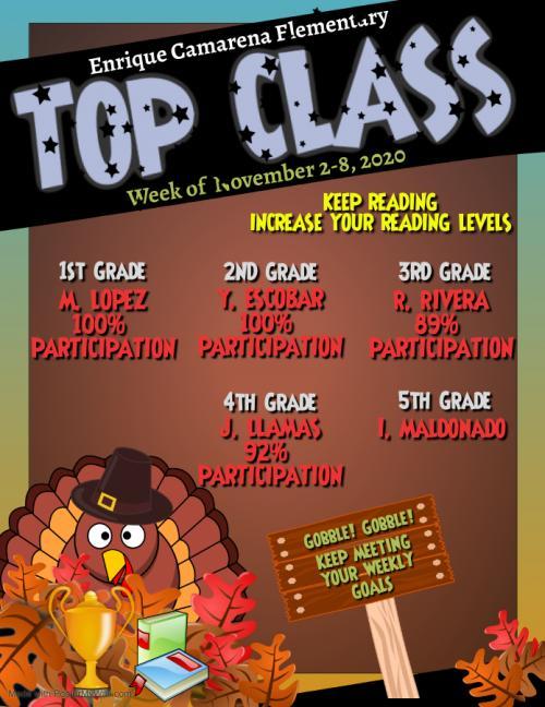 Wk 8 Top class
