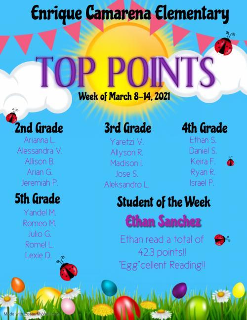 wk points