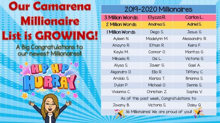 Millionaire List 1
