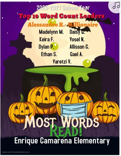 Wk 6 Word Count