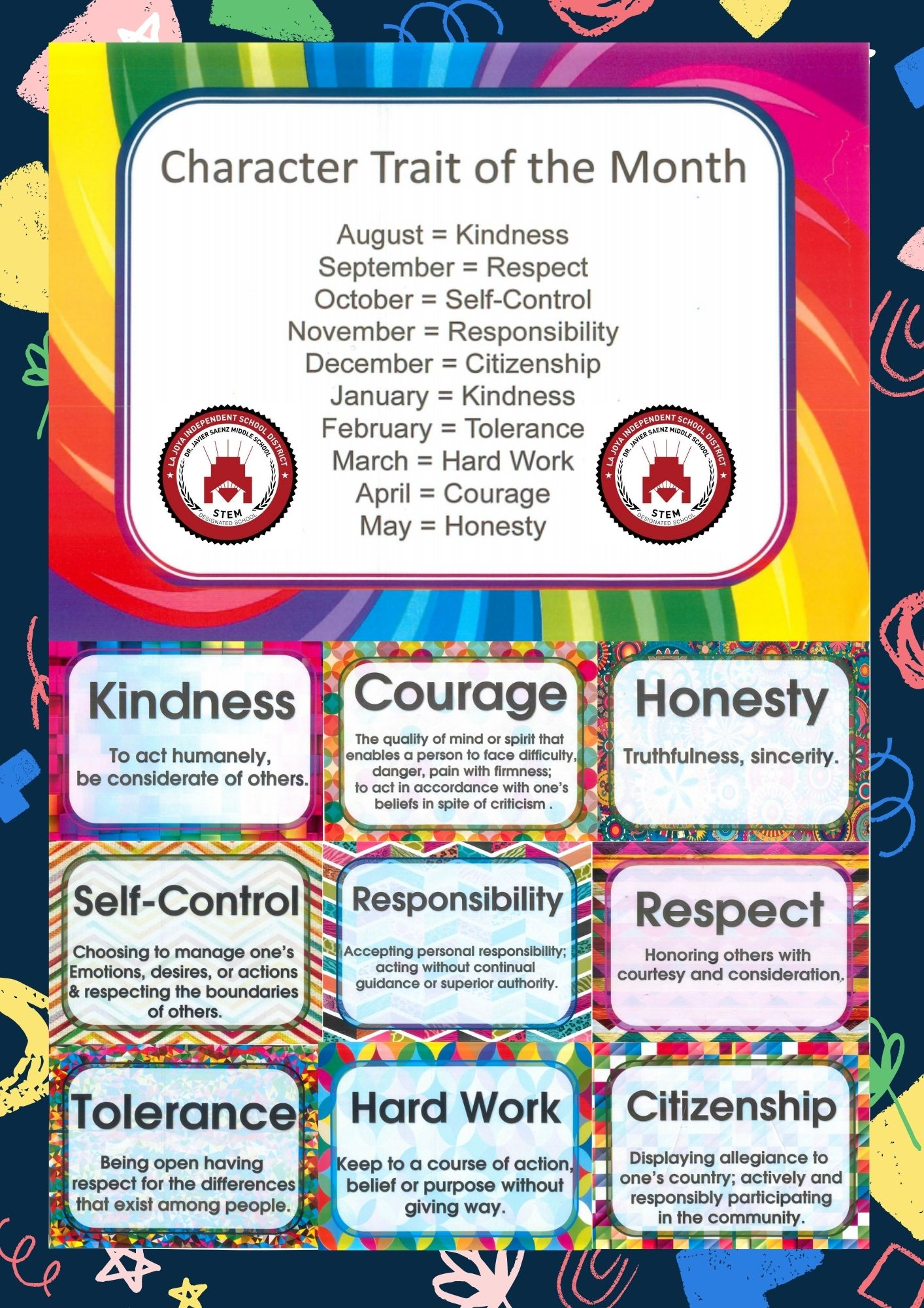 Monthly Character Traits