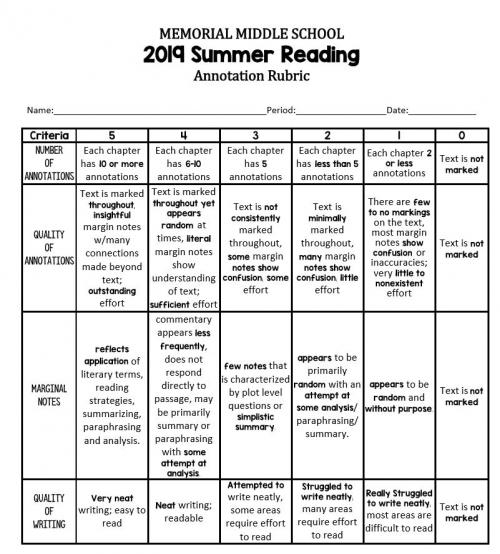 Summer Assignment Rubric